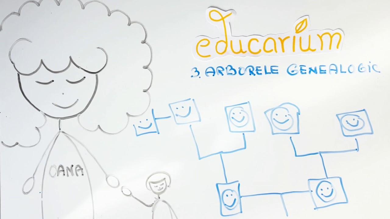 Grădinița Acasă - 11 Iunie - Activități Preșcolari