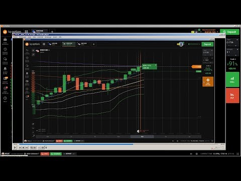 ▶️ Price Action: iq option live trading setups examples and option strategies with examples part 17