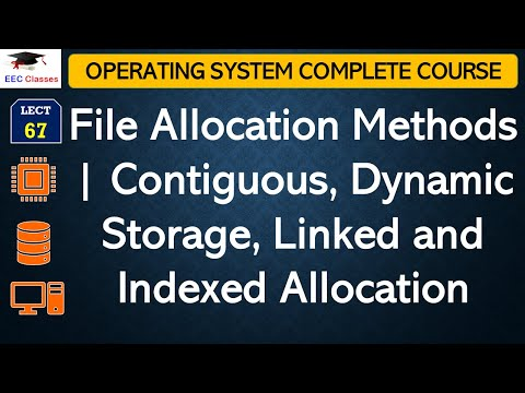 File Allocation Methods | Contiguous, Dynamic Storage, Linked and Indexed Allocation