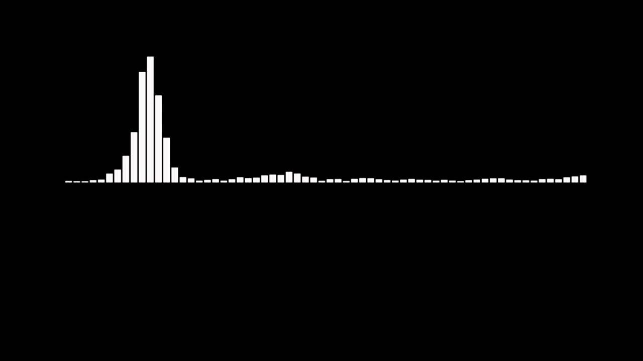 Monstercat Ish Audio Spectrum Youtube
