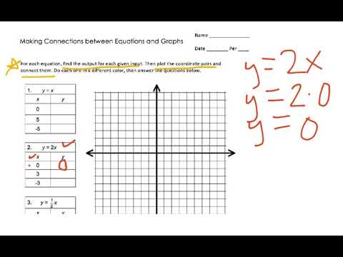 110317 Making Connections Between Equations And Graphs