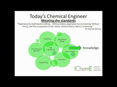The role of the modern chemical engineer
