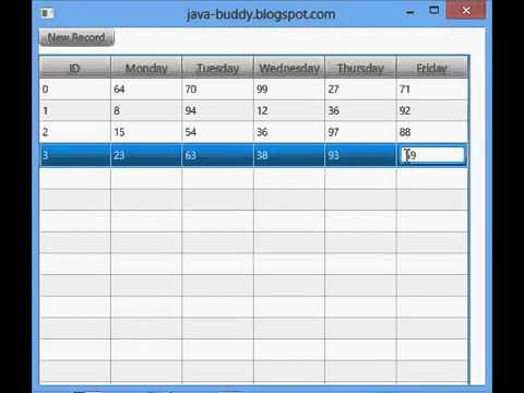 Java-Buddy: JavaFX: Editable TableView with dynamic row
