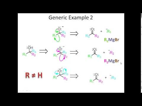Retrosynthetic Analysis Of Grignard Addition Reactions