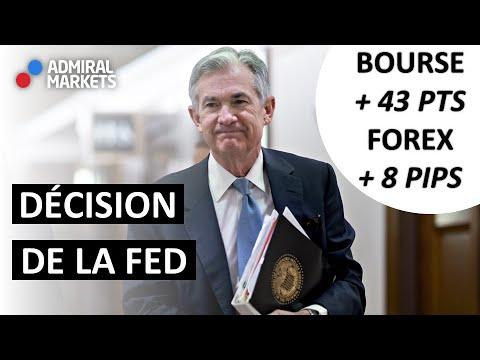 🔴 TRADER le FOMC en DIRECT (16 septembre 2020)