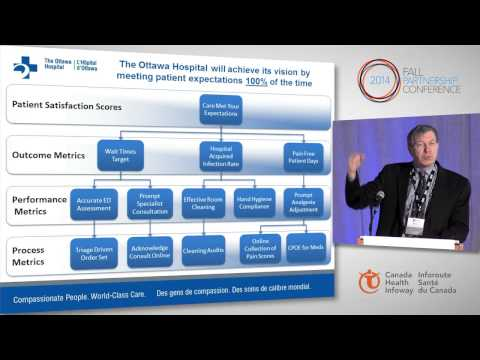 Keynote Presentation: How Do We Achieve Excellence in Healthcare: Applying What Works