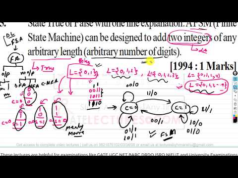 Theory Of Computation GATE Previous Year Questions from 1989 to 1998 Finite Automata