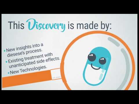 Drug Development Process - Animated Infographic