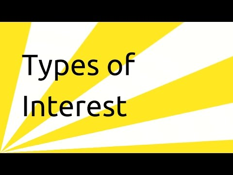 Types of Interest | Interest | Tutorials | CA CPT | CS & CMA Foundation | Class 11 | Class 12