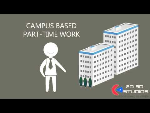 Financial Aid educational program explained