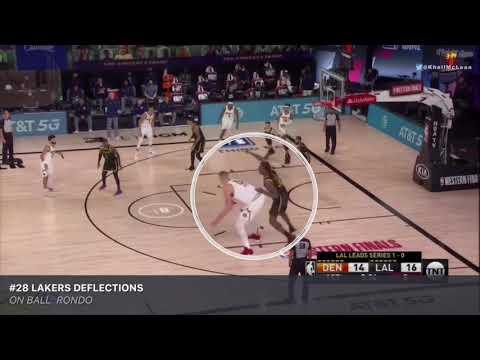 Los Angeles Lakers Championship Defense