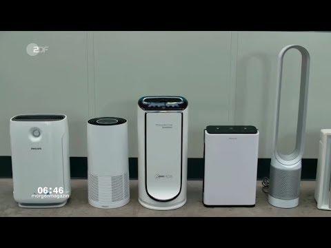 Luftreiniger Im TestInhaltWie Funktioniert Ein Luftreiniger Mit Hepa... — Luftreiniger Große Räume