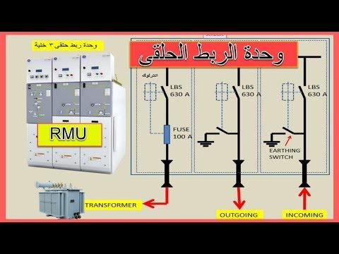 8- وحدة الربط الحلقى : دورة التصميمات والتركيبات الكهربية