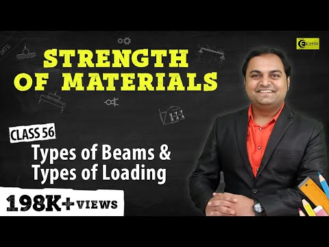 Types Of Beams And Types Of Loading - Shear Force And Bending Moment Diagram - Strength Of Materials