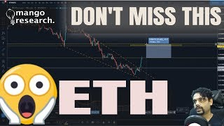 📌 Is ETH Going to STOP?? Targets  Revealed! Ethereum Price Analysis Prediction TODAY | ETH | BTC 🏮