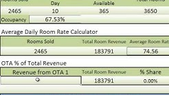 The cost of not selling your hotel rooms direct to you guests