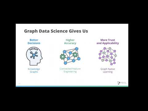 Improve Machine Learning Predictions using Graph Algorithms