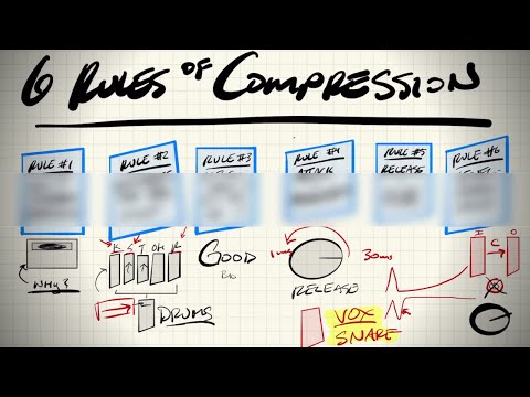6 Rules of #Compression