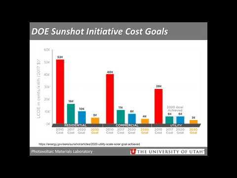 Oct 24th Basics of Solar Cells 480p