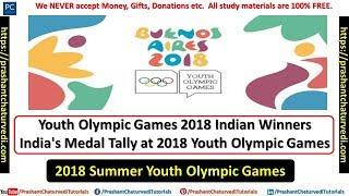 Remarkable, doha asian games medal tally congratulate