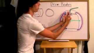Drum Brakes - Explained