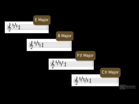 Music Theory 108: Notating Music - 1. Introduction
