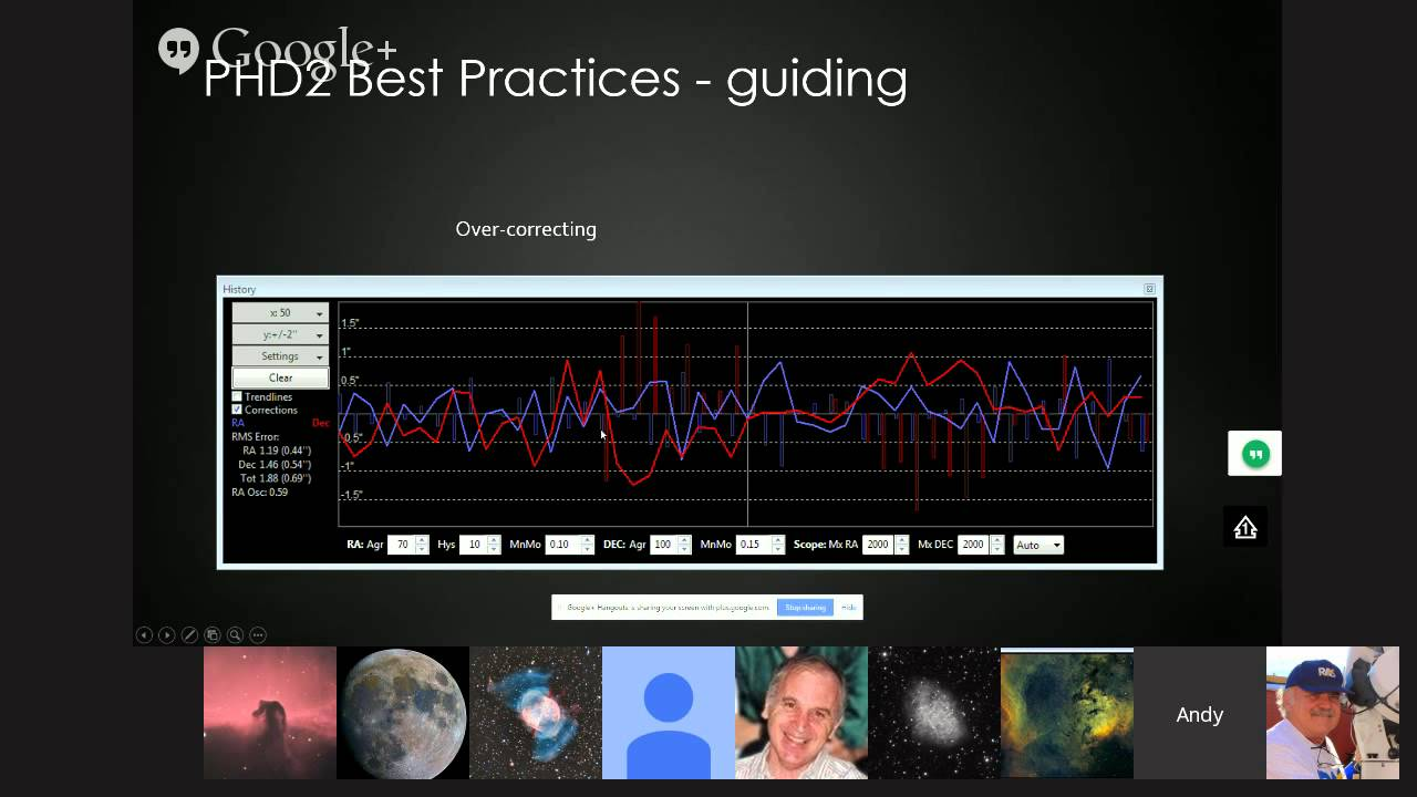 Getting the Most Out of PHD2 Guiding (Video) - PHD2 Guiding