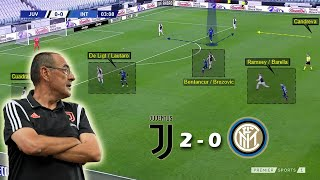 Tactical Battle of Derby d Italia Juventus vs Inter Milan 2 0 Tactical Analysis Sarri vs Conte
