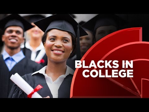 More Blacks Are Going To College, But Too Many Are In Low Earning Majors