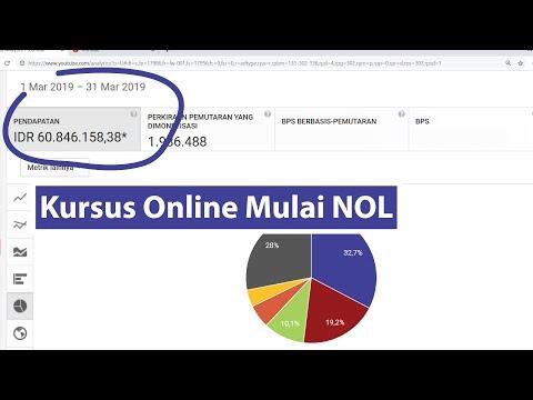 Kursus Online Adsense Mulai NOL | Belajar Menghasilkan Uang Dengan Bimbingan