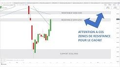 Bourse- Analyse technique de moyen terme CFD France40 Allemagne30 WallStreet et UsTech100 [07/06/20]