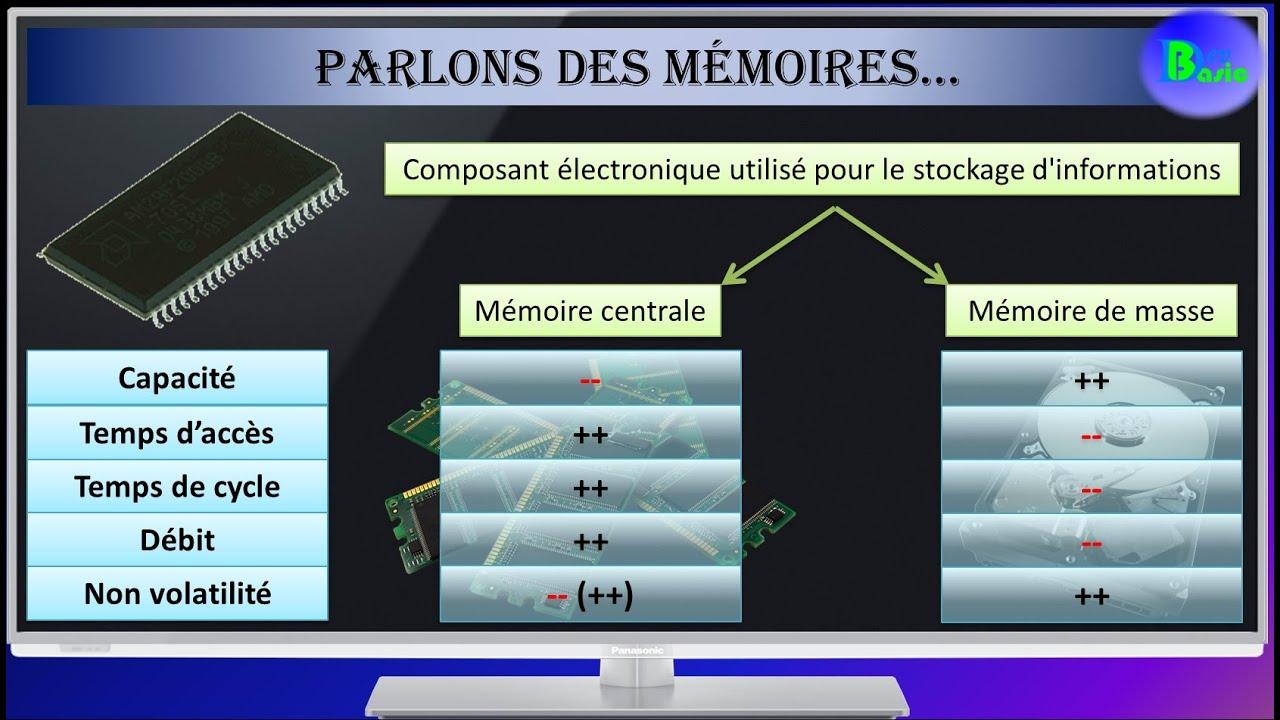 Quels sont les mémoires de masse