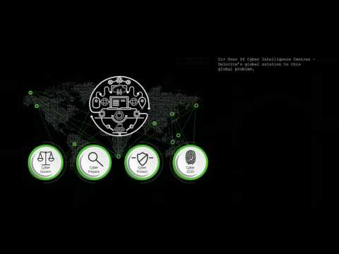 Cyber Intelligence Centre - Fusion framework