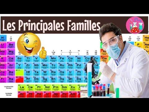 Classification Périodique des éléments : Les principales familles