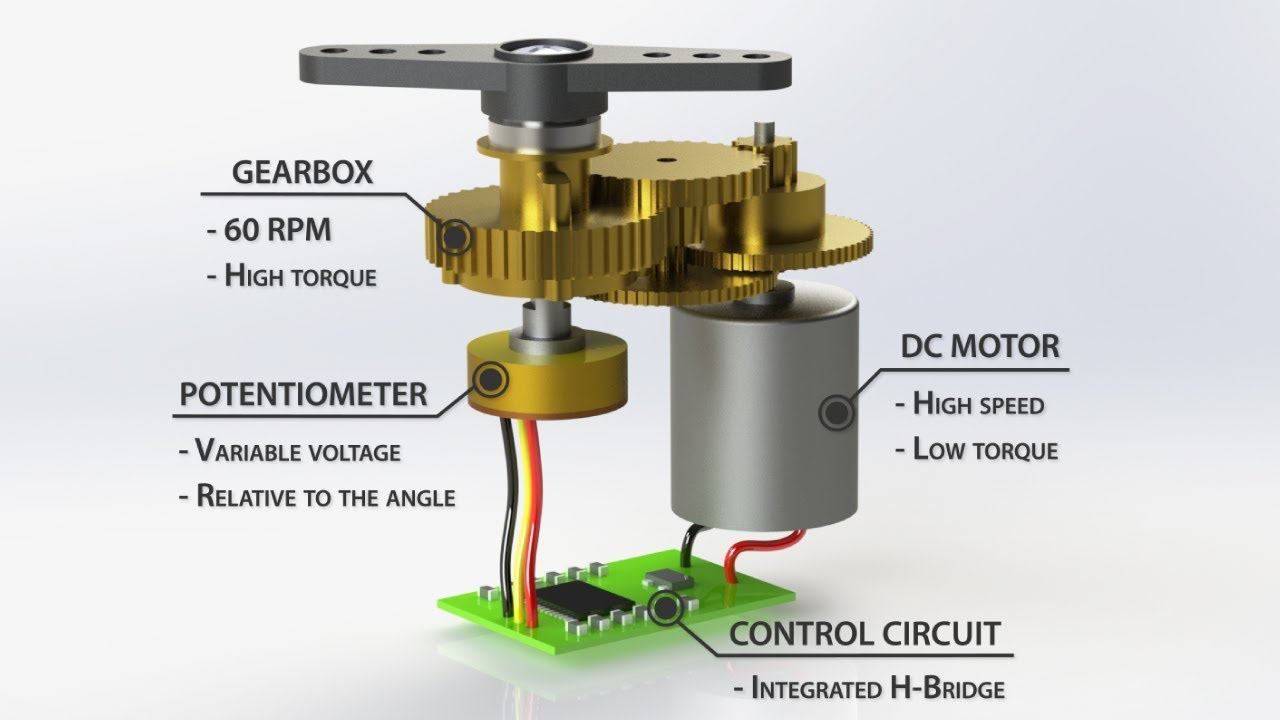How servo motors work how to control servos using for How a servo motor works