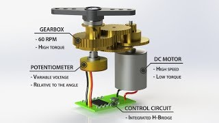 How Servo Motors Work & How To Control Servos using Arduino