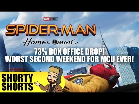 SPIDER-MAN HOMECOMING 73% BOX OFFICE DROP!