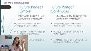Времена Future Perfect и  Future Perfect Continuous