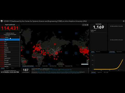 COVID-19 Worldwide Statistics