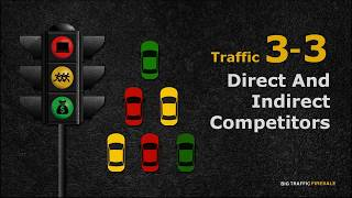 Big Traffic Firesale - Identifying Your Direct And Indirect Competitors