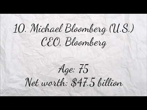 Forbes 2017: World's top 20 billionaire||Richest billionaire