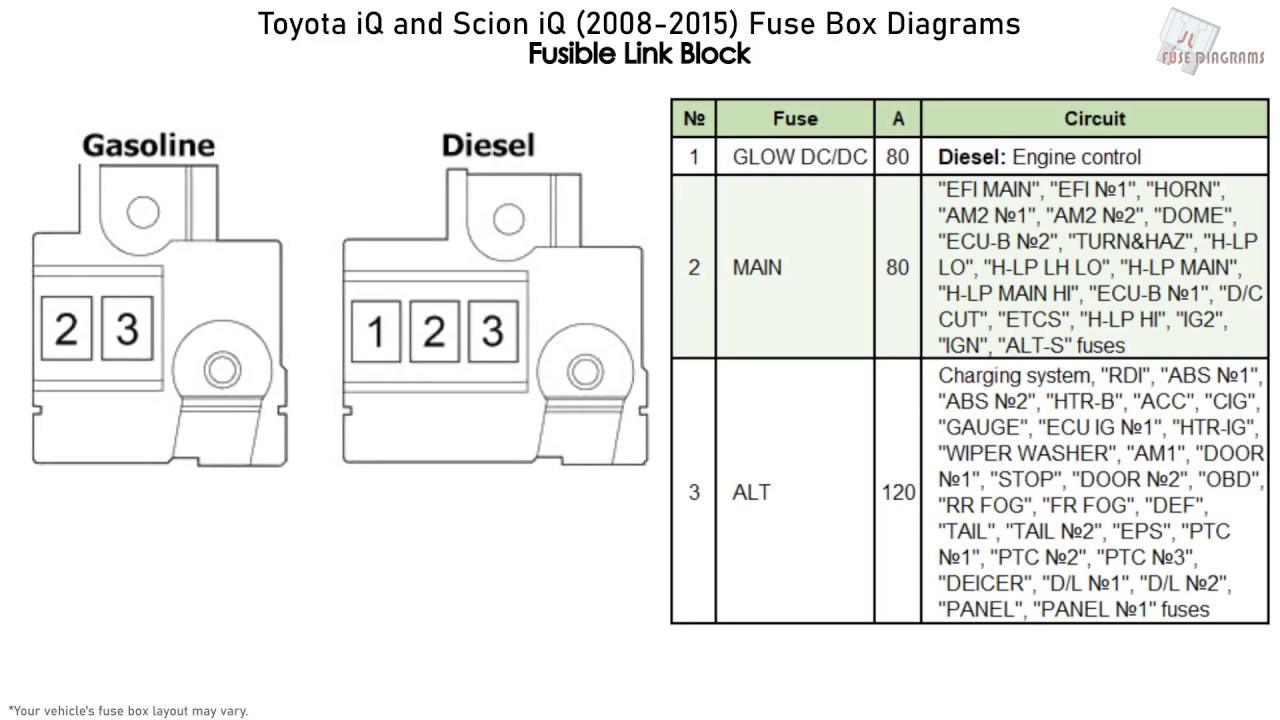 Toyota iQ and Scion iQ (2008-2015) Fuse Box Diagrams - YouTube