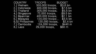 ASEAN Military ranking EXPLAINED DETAILED  [South East Asian Military Power] various sources.wmv
