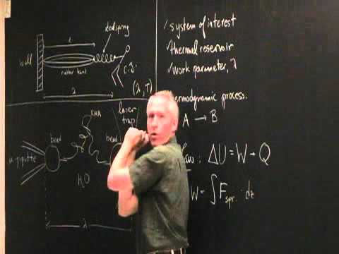 Nonequilibrium Statistical Mechanics I - Chris Jarzynski