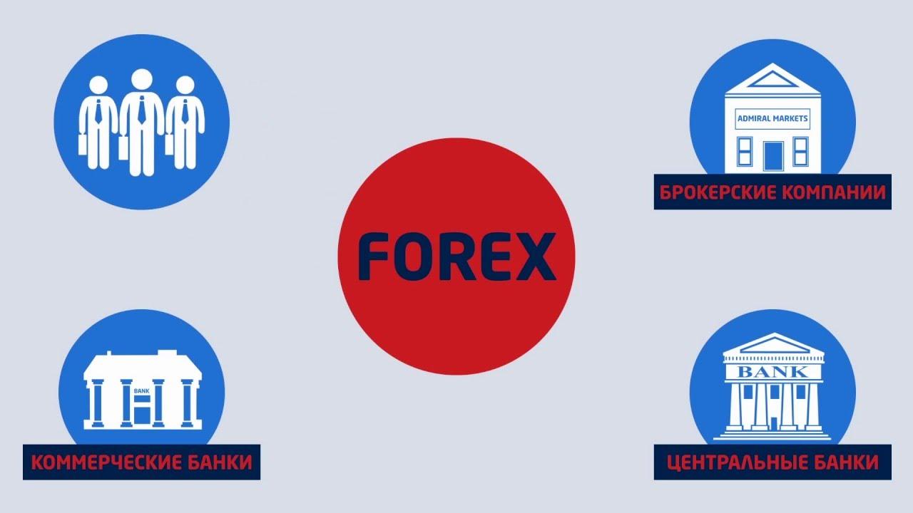 Форекс как заработать без вложений forex trader software