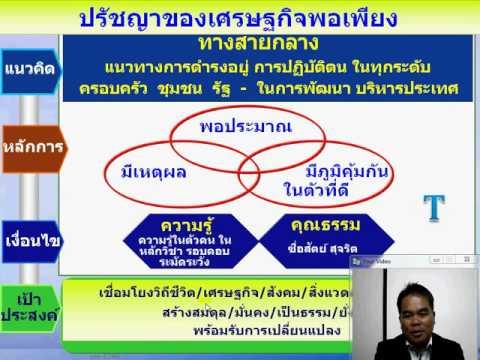 CHARPTER 1สังคม เศรษฐกิจ การเมือง และเหตุการณ์ปัจจุบัน