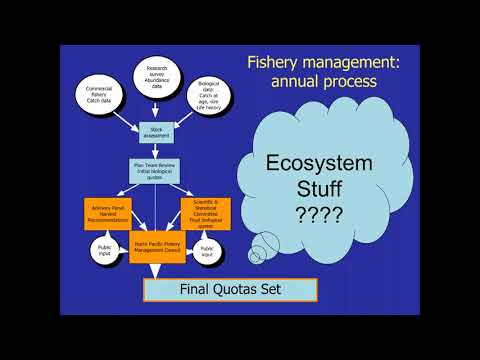 EBFM In Action: Linking Ecosystem Science To Fisheries Management In Alaska