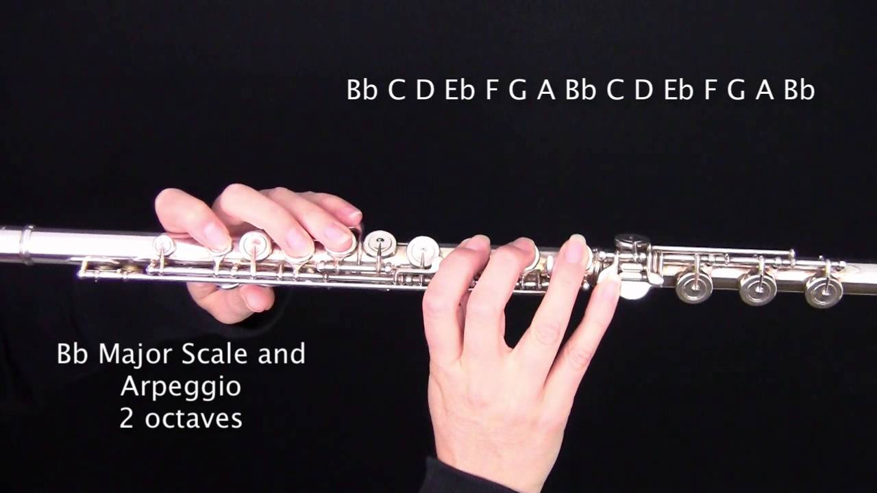 how to play high a flat on flute