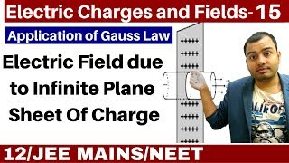Electric Charges and Fields 15 I Electric Field due to Infinite Plane Sheet Of Charge JEE MAINS/NEET