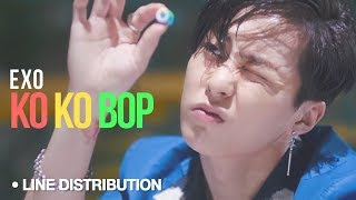 Video EXO (엑소) - Ko Ko Bop : Line Distribution (Color Coded) download MP3, 3GP, MP4, WEBM, AVI, FLV Agustus 2018